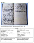 Example of a diary page translated. All Rights Reserved.